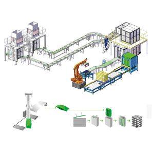 Palleteringslinje för sekundärförpackningsproduktion